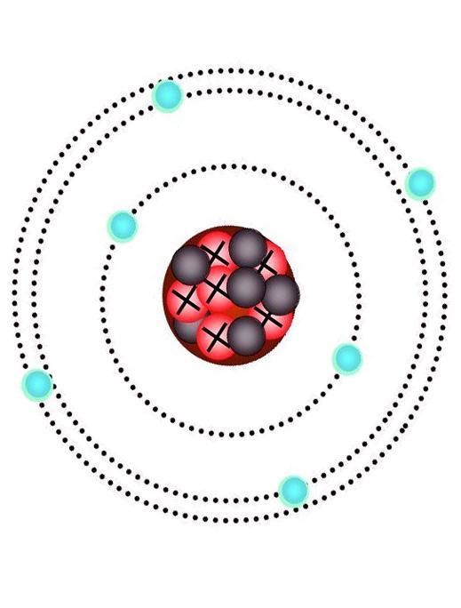 Атом углерода
